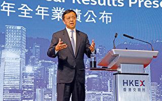 李小加:今年IPO規模料未及去年