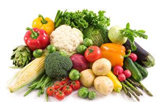 加拿大3月物價大漲 鮮蔬菜漲15.7%