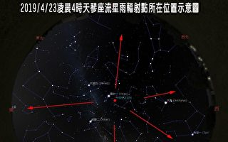 天琴座流星雨极大期23日凌晨登场