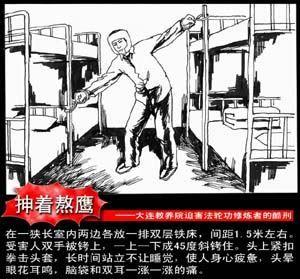 酷刑演示:成十字狀吊銬。(明慧網)