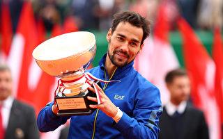 蒙特卡洛网球赛 弗格尼尼夺冠创意大利历史