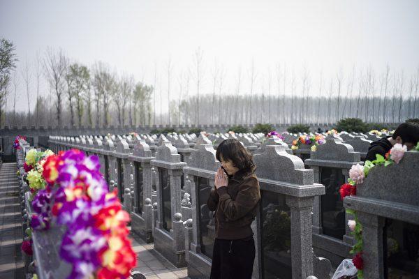死不起大陸喪葬費用全球第二佔年收入45.4%