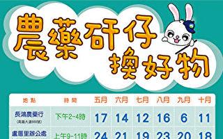嘉義市農藥矸仔回收換好物活動5/17開跑
