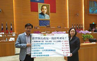 吴旭智议员质询 强调健全财政才能做好县政
