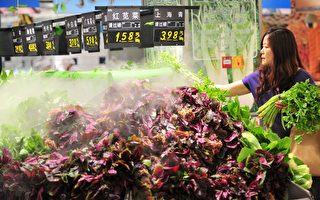 美加稅前 中國消費活動跌至薩斯病時水平