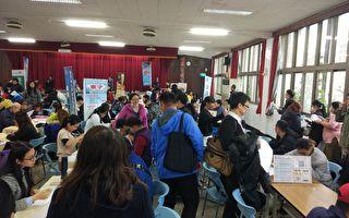 新竹企业征才15日登场 释1,238个职缺
