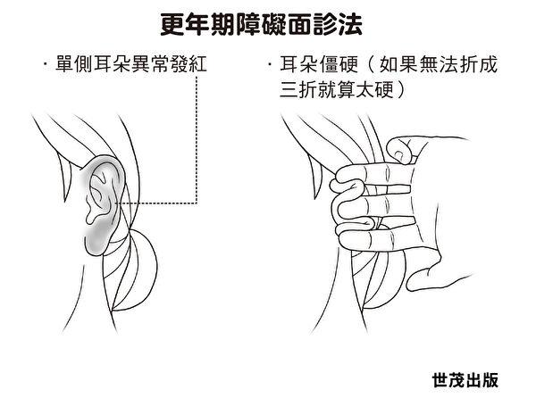 耳朵僵硬可能代荷尔蒙的分泌减退,容易出现更年期障碍。(世茂出版提供)