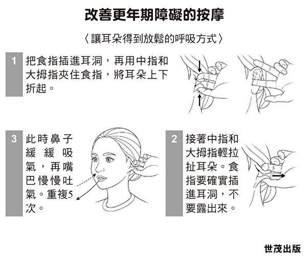 通过按摩软化耳朵,有助舒缓更年期障碍所产生的不适症状。(世茂出版提供)