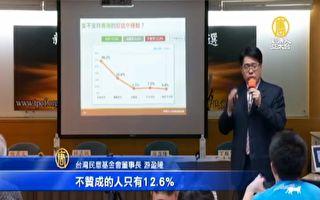 民調:近71%台人挺港人反送中 拒統傾向驟升
