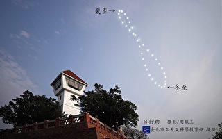21日夏至惊奇现象 北回归线中午看不到影子