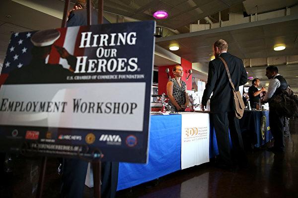 美国就业市场依然走强 失业救济人数不变