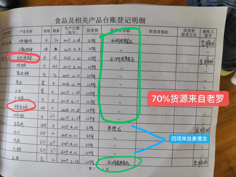 浙江一貴族學校曝食安問題 家長揭內幕