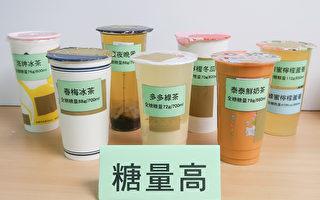 针对市售手摇饮料含糖量进行调查,发现其含糖量远远超标。(董氏基金会提供)