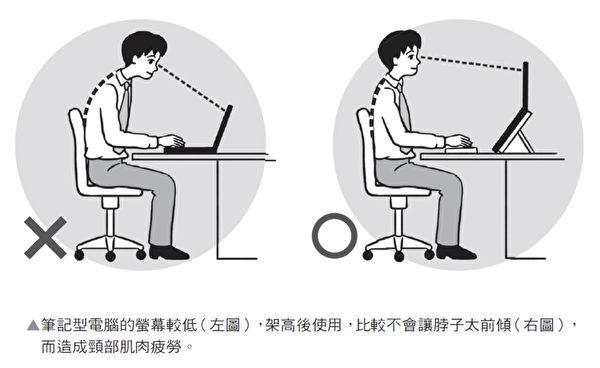 正確的坐姿可以保護筋膜。(圖 / 時報出版提供)