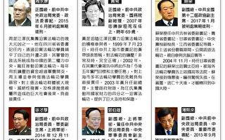 迫害法轮功遭报的164个中共省部级高官