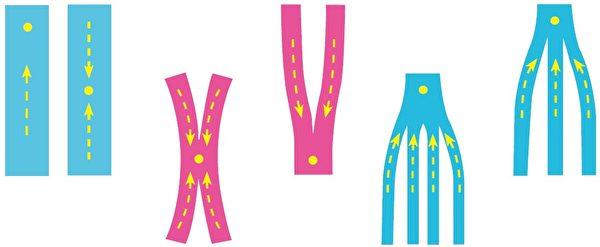 肌能系贴布无论被剪裁成什么形状,拉开的同时会产生回缩性。(脸谱出版提供)