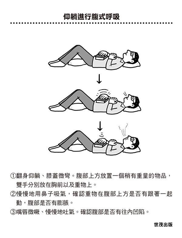 仰躺著進行腹式呼吸的方法。(世茂出版提供)