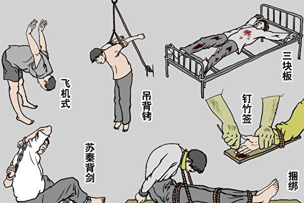 明慧20周年报告:酷刑折磨