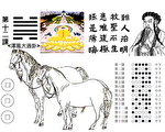 《马前课》解卦新探 第十二课救难圣人