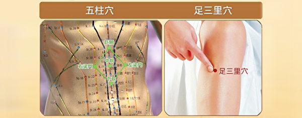 改善胃食道逆流可艾灸的穴位。(大紀元製圖)