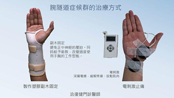 腕隧道症候群的基本治療方式。 (朴子醫院提供)