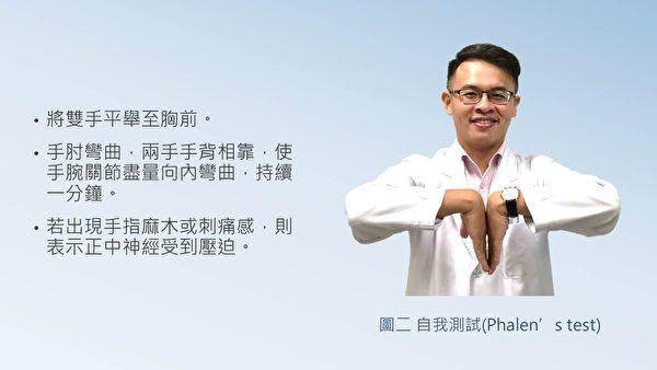 腕隧道症候群的自我檢測法。 (朴子醫院提供)