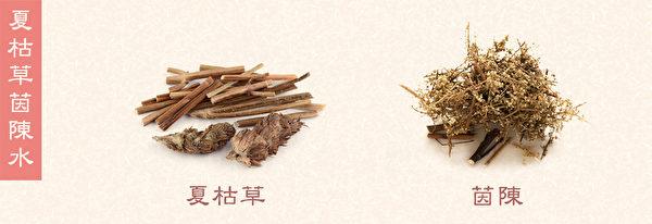 安神、祛煩躁的夏枯草茵陳水。(Shutterstock/大紀元製圖)