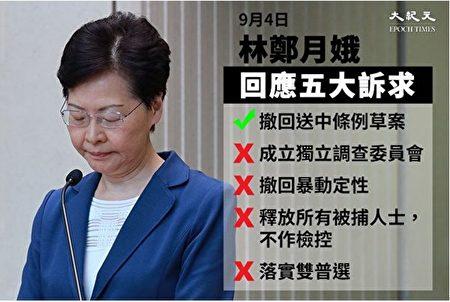 2019年9月4日晚6時,香港特首林鄭月娥宣佈撤回逃犯條例修訂案。(宋碧龍/大紀元)