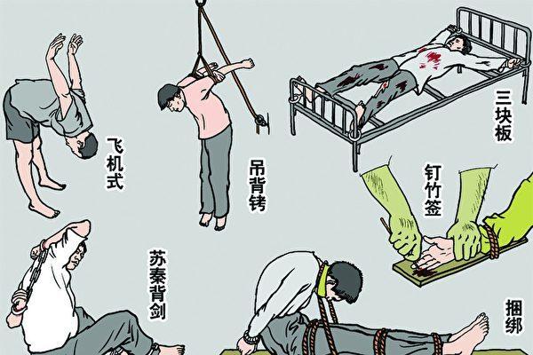 中共使用的部份常見酷刑示意圖。(明慧網)