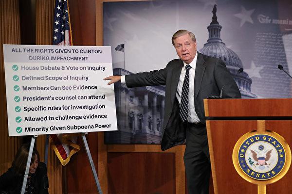 格雷厄姆參院提案 強烈譴責對川普彈劾調查