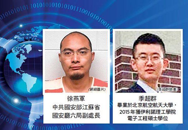 徐燕軍真實身份是中共國安部下屬的江蘇省安全廳副處長。調查過程中,美方注意到了和徐有通訊往來的一名中國男子,從而牽出了季超群的案子。(大紀元製圖)