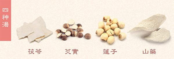 四神汤由四味药材组成:莲子、茯苓、山药和芡实,主要功效是健脾补胃、祛湿等。(Shutterstock/大纪元制图)