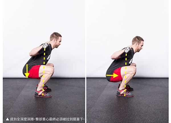 為了達到全深度深蹲,臀部重心最終必須被拉到膝蓋下方。(采實文化提供)
