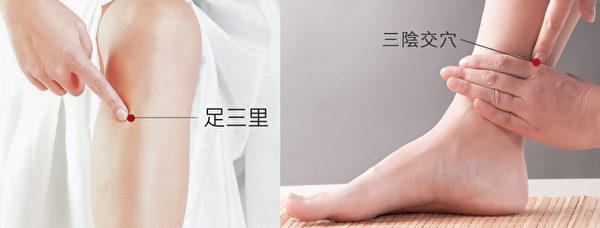 按壓腿部的足三里、三陰交等穴位,消除腿部贅肉。(大紀元製圖)