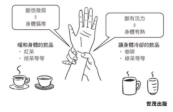 早上喝咖啡还是红茶,可以把脉来判断。(世茂出版提供)