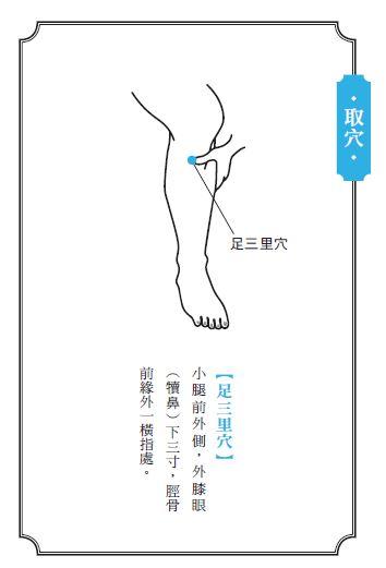 足三里穴可以说是中医吃饭的家伙,而它对于解决腹胀非常有效。(幸福文化出版提供)