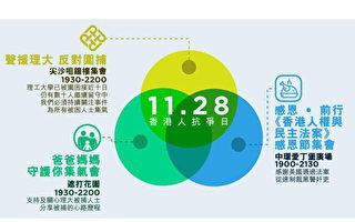 【直播回放】11.28港多區反極權 中環感恩節集會