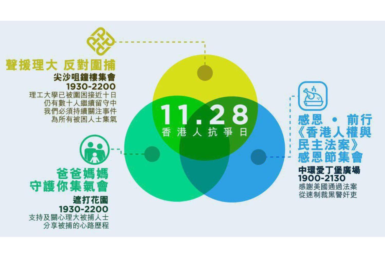 【11.28反暴政直播】多區集會 中環「人權法案」感恩節集會