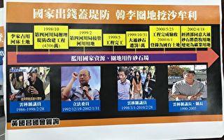 黃國昌揭韓國瑜20年前特權關說替李佳芬家族牟利