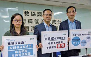 調查發現香港教師對復課有隱憂