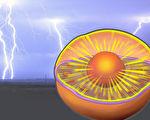 你的細胞電力比閃電強?人體電能影響健康