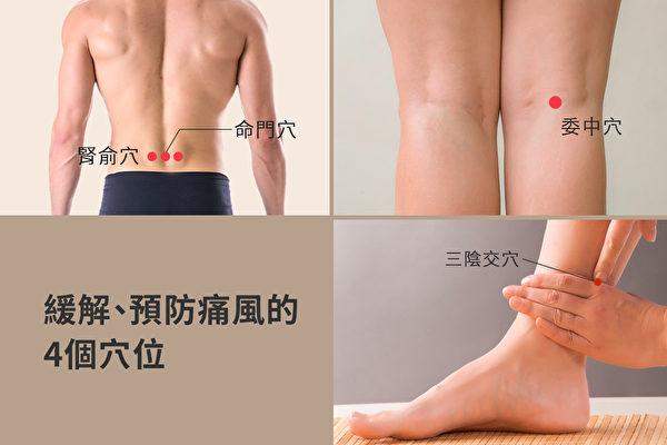 痛风患者平时可按摩4个穴位缓解,一般民众也可按摩作保养。(大纪元制图)