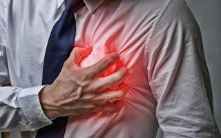 美心脏衰竭死亡率7年猛增20% 研究指2大原因