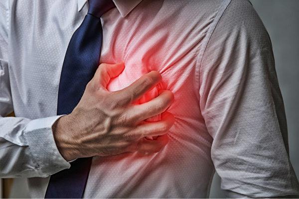 最新研究发现,在短短七年间,美国人心脏衰竭的死亡率增加20.7%。(Shutterstock)