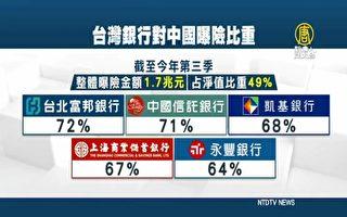 中国债务违约恶化 台11银行联合贷款中企踩雷