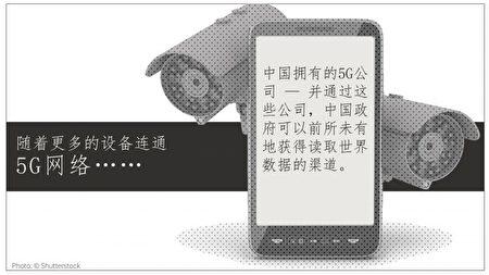 一旦隨著更多設備連通5G,中國的5G設備商可讓中共政府獲得前所未有的讀取世界數據的渠道。圖為美國國務院製作的圖表,介紹美國為何要關注5G。(State Dept./S. Gemeny Wilkinson/Photo: c Shutterstock)