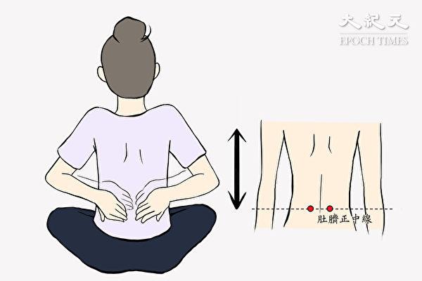 養腎動作之四:擦腎俞穴。(Akina繪圖/大紀元)