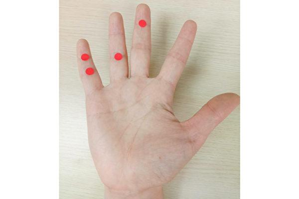 改善更年期症状的手穴。(林佩蓁提供)