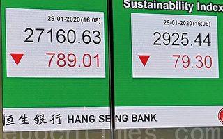 武汉疫情冲击港股大跌近800点