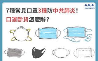沒口罩怎麼辦?防飛沫傳染 口罩策略完整解析